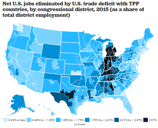 epi_tpp_trade_deficit.png